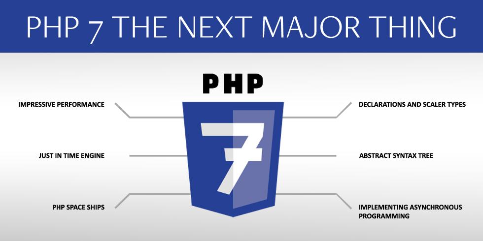 belajar-php-7-di-nyingspot.com-kelebihan